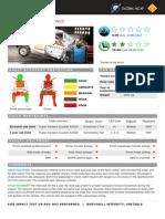 Datsun-Go Crash Test Result