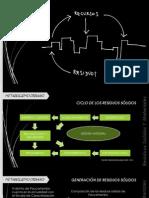 Residuos Sólidos-Diagnostico2