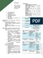 Bio 120 - 2nd Exam