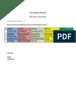 Daftar Kelompok Mk.rektan II-c