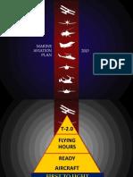 2015 Marine Aviation Plan