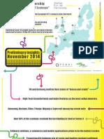 Mapping the European ICT Scaleups
