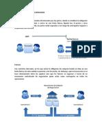 TIPOS de INST DER, Segun Rep Peruana