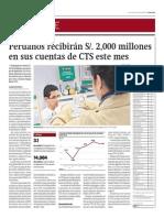 Peruanos Recibirán 2 Mil Millones de Soles en Cuentas CTS Este Mes