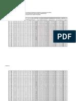 Tabulasi Data Btl