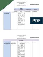 Dosificacion Anual Segundo Civica