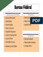 Le Bureau Fédéral - Site