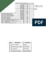 Boiler Bricks Estimation