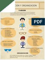 cap 3 infografia planeacion y organizacion