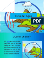 Ciclo Del Agua Power p