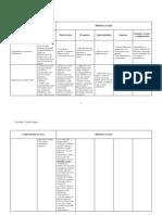 Tabela-matriz_domínio1