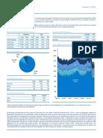 2014 10 October Monthly Report TPRE v001 s6dl3p