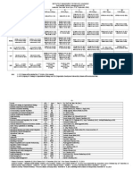 Academic Time Table - T - VI Doc