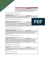 AISLANTES+DE+RANURA+PARA+MOTORES+ELÉCTRICOS.pdf