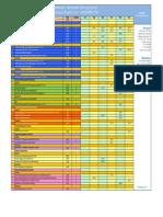 Public Training Schedule Lloyyd LRQA 2014