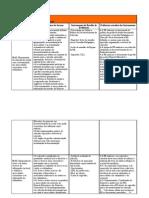 O MODELO DE AUTO-AVALIAÇÃO DA BE METODOLOGIAS DE OPERACIONALIZAÇÃO (PARTE II)