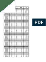 Lista Odontologia PAI 2014