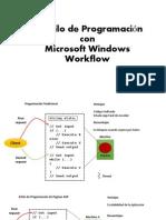El Estilo Workflow