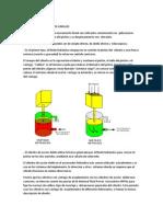 Actuadores  hidráulicos- rotat