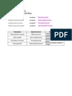 Principle Accounting Chapter 5