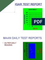Maan Sugar Test Report