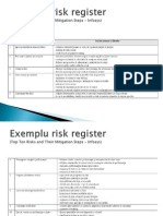 Exemplu Risk Register