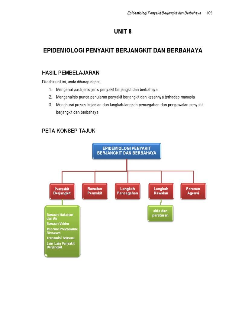Unit 8 Epidemiologi Penyakit Berjangkit Dan Berbahaya