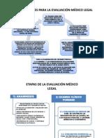 Huella Indeleble y Deformacion de Rostro - JENNIFER