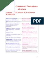 Ch 1 Les Sources de La Croissance