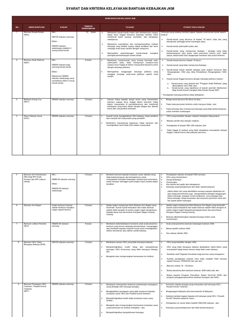 Nota Syarat Kelayakan Bantuan Kebajikan Jkm Untuk Edaran Umum Edit 27122010