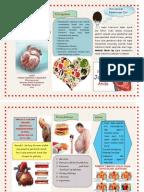 Diet Penyakit Stroke