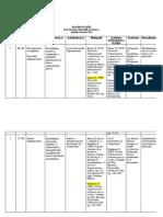 Planificacion Psicologia Organizacional 2