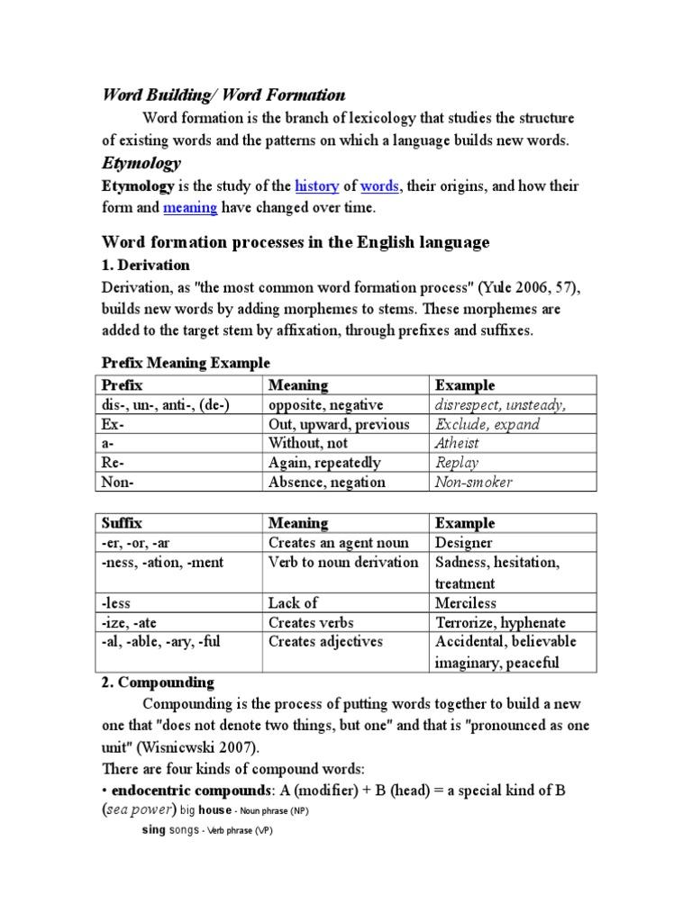 Word Building Summary Doc Acronym Word