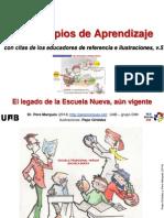 principios de aprendizaje.pdf