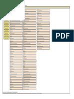 StructuralAnalysisView IFC2x3 Binding (2)