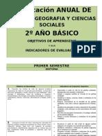 Planificacion Anual Con OA 2º BASICO Hist.
