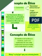 Etica y Conciencia