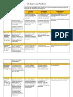 edsp620 udl model lessonplan rubric