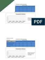 Comparativo Asistencia Grupos