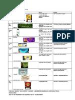 Gamefowl Medication Guide