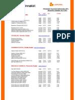 veinide hinnakiri nov 2011