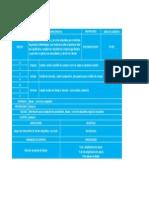Proceso Compra Directa_ficha de Procesos