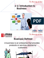Topic 4 Introduction to Business