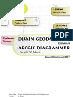 Disain(Geo)Database