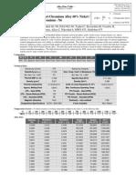 Nichrome datasheet