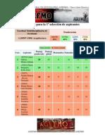Listado de Aspirantes Seleccionados INGRESO 2015 UES FMOcc
