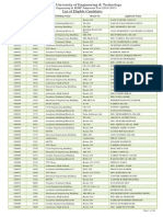 Eligible_Candidate_List_AD_2014_15.pdf