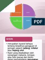 1.NYERI & DEMAM.pptx