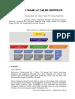 Struktur Pasar Modal
