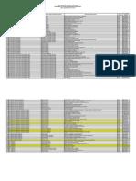 Programe Masterat 2014-2015 Domenii Pentru Site 1